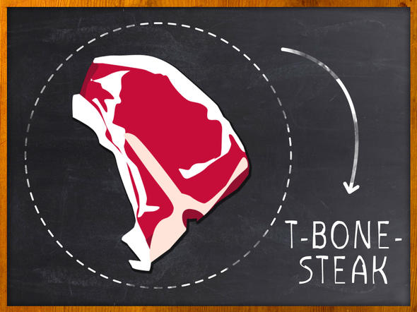 Steak: T-Bone-Steak